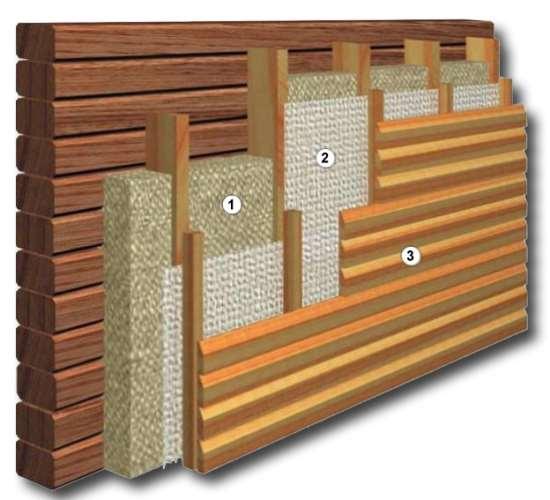 Каким образом утеплить стены деревянного дома?
