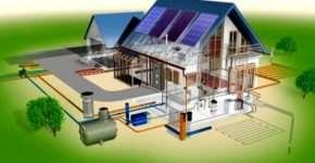 Правильная схема построения дома