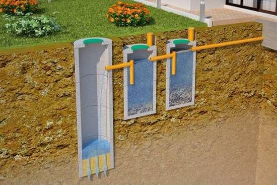 Несколько важных причин установить автономную канализацию для дома