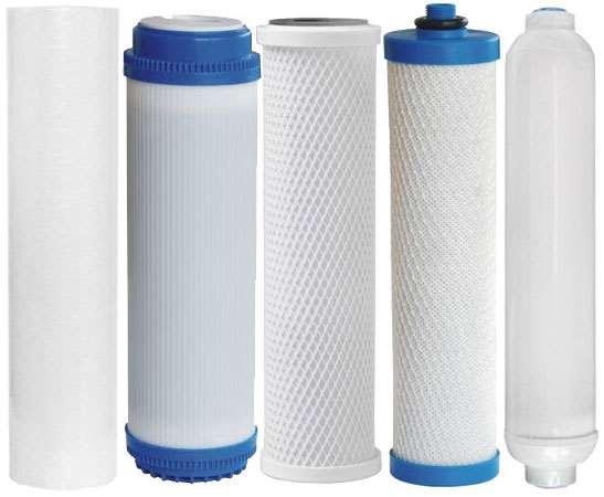 Особенности выбора фильтров для очистки воды
