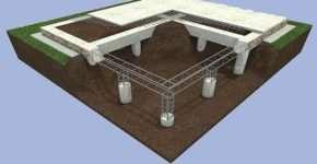 Технология устройства свайного фундамента под частный дом