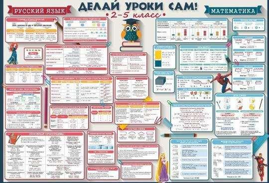 Плакаты и буклеты для легкой учебы