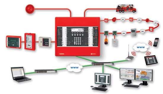 Установка пожарной сигнализации быстро и не дорого