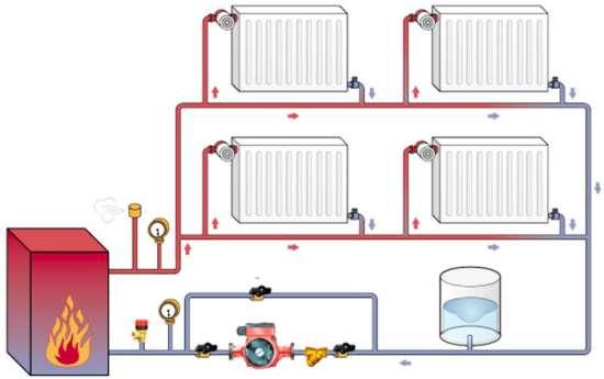 Специфика автономных систем отопления.