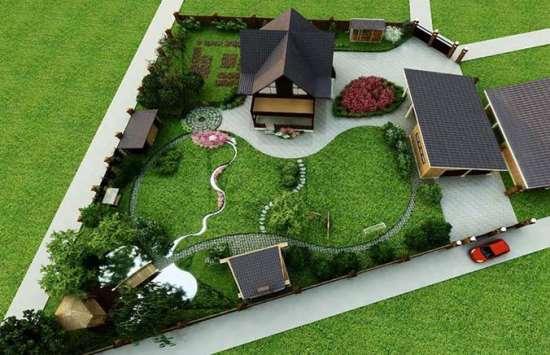Как правильно выбрать земельный участок для дома