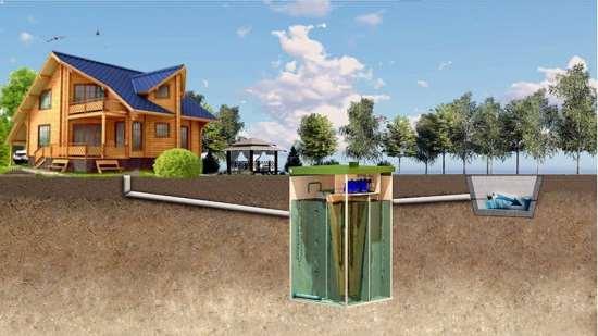 Септик «Топас» - современная система очистки сточных вод