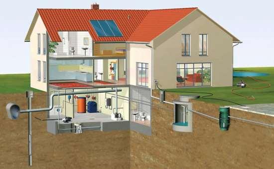 Как выполняется проведение водопровода в дом и дорого ли это?
