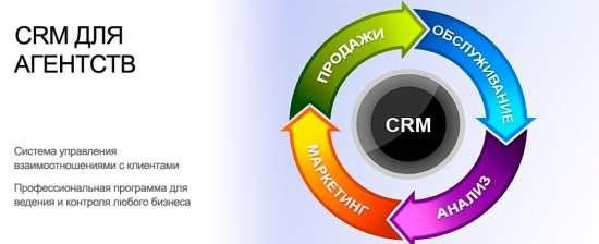 Простая CRM-система для начинающих туристических агентств