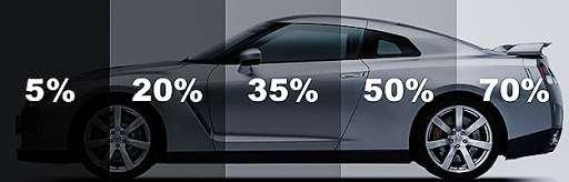 Тонировка автомобилей спецами фирмы «GARAGE TUNING STUDIO»