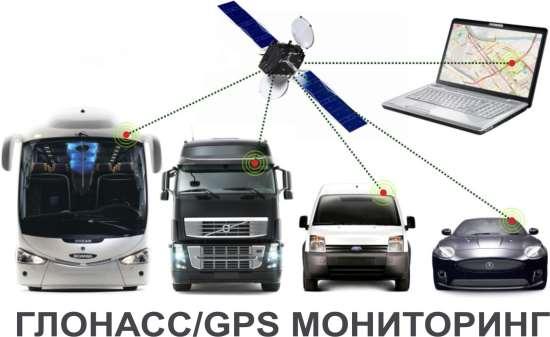 Мониторинг транспорта ГЛОНАСС — анализ расхода топлива
