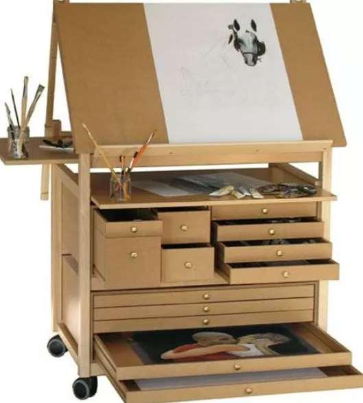 Идеальный стол для художника: каким должен быть