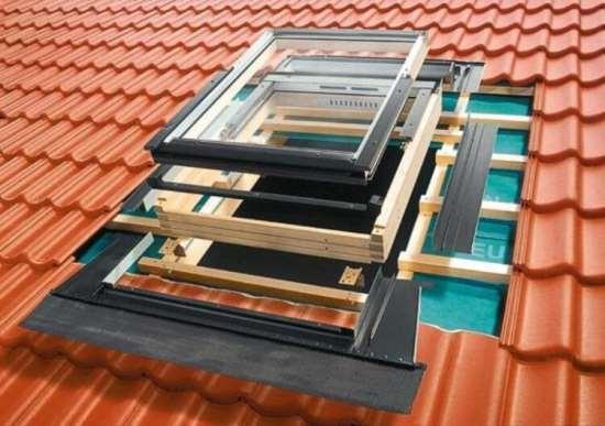 Основная схема установки мансардного окна на крыше