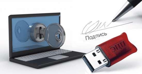 Реализация сертификата ключа ЭЦП