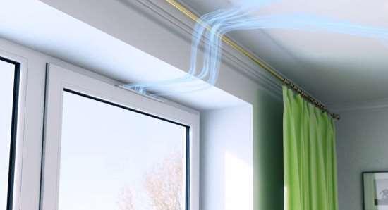 Специфика пластиковых окон с повышенной звукоизоляцией