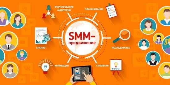 Про эффективность продвижения в соцсетях SMM